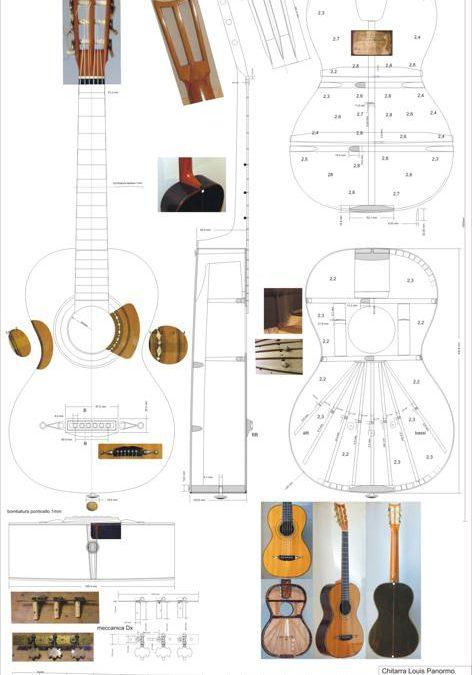 Rilievo della chitarra Luis Panormo 1844